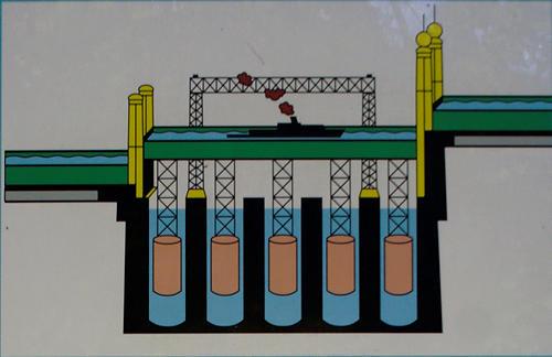 Funktionsschema ~ der Trog ruht auf fünf Schwimmern